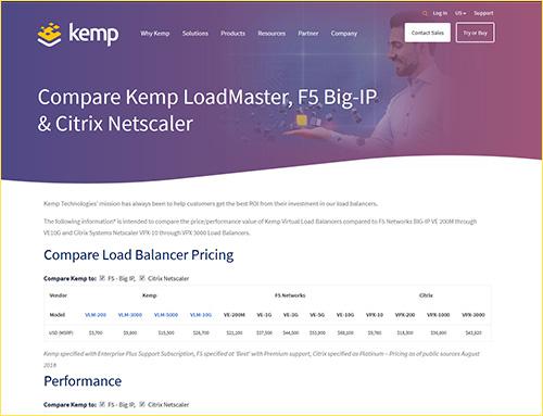 Exertis | kemp
